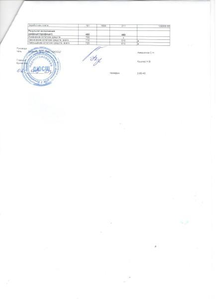 План+ФХД+КФО-2+на+01.10.2013