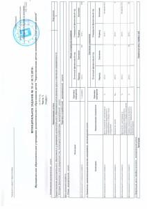 Муниципальное задание №10 от 30.12.2014