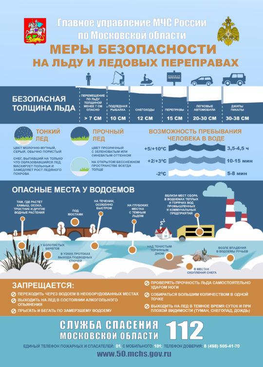 Гимс зима 2